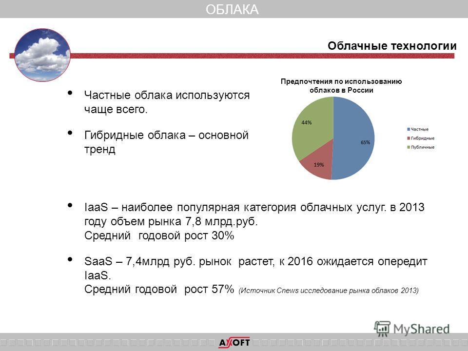 ОБЛАКА Предпочтения по использованию облаков в России Облачные технологии IaaS – наиболее популярная категория облачных услуг. в 2013 году объем рынка 7,8 млрд.руб. Средний годовой рост 30% SaaS – 7,4 млрд руб. рынок растет, к 2016 ожидается опередит