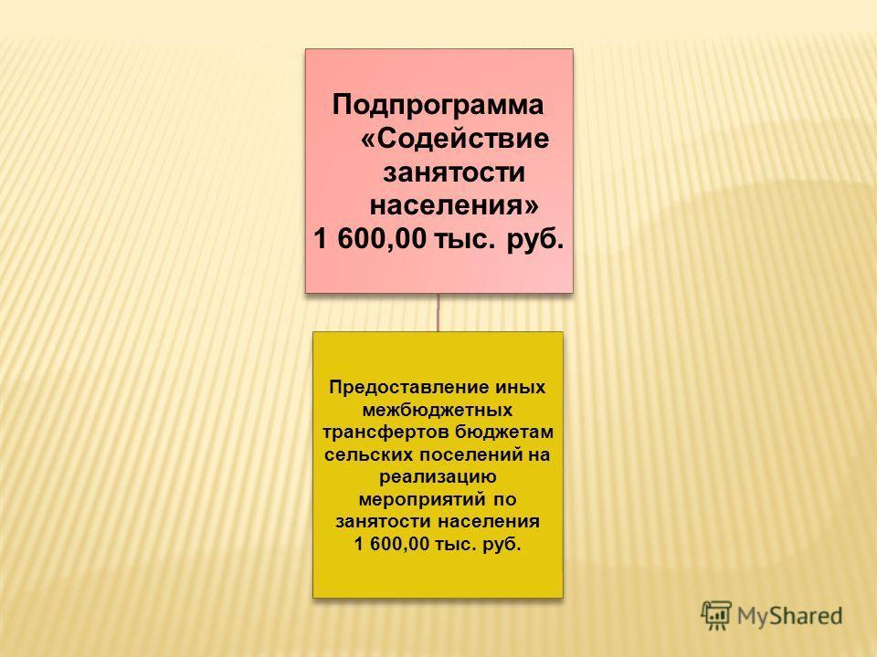 Подпрограмма «Содействие занятости населения» 1 600,00 тыс. руб. Предоставление иных межбюджетных трансфертов бюджетам сельских поселений на реализацию мероприятий по занятости населения 1 600,00 тыс. руб.
