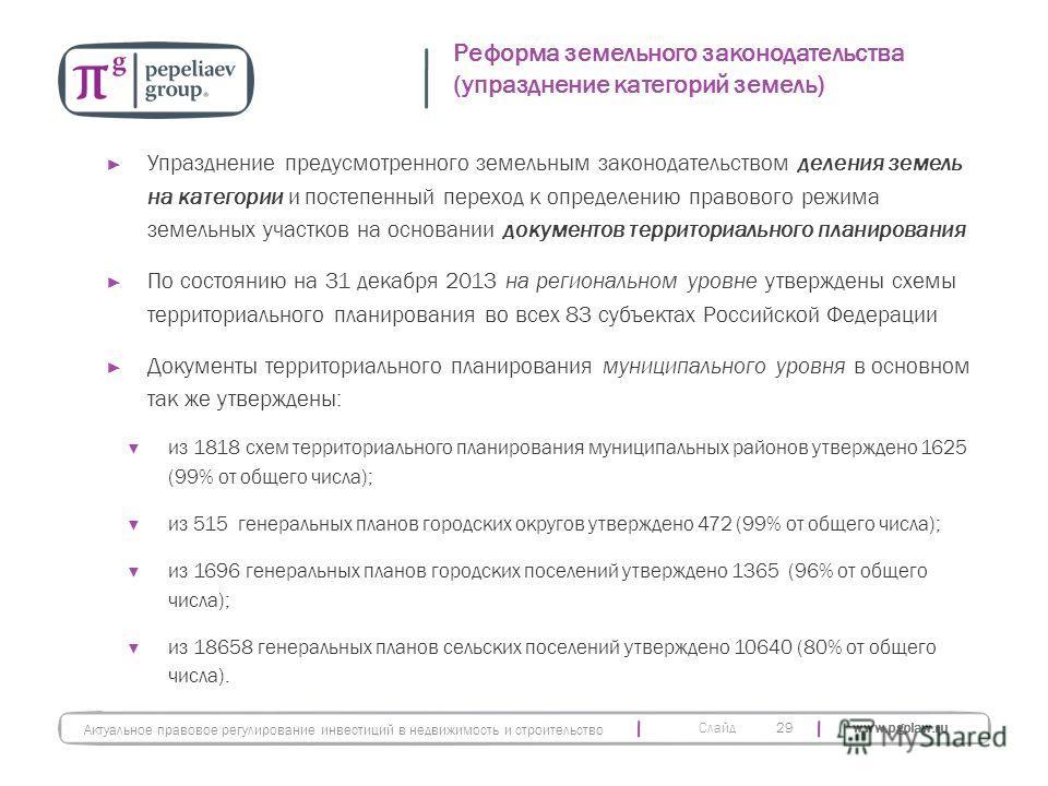 Слайд www.pgplaw.ru Реформа земельного законодательства (упразднение категорий земель) 29 Актуальное правовое регулирование инвестиций в недвижимость и строительство Упразднение предусмотренного земельным законодательством деления земель на категории