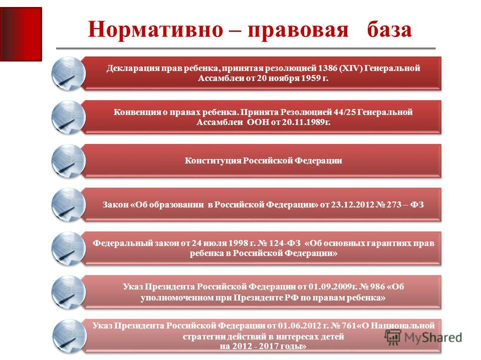 Нормативно – правовая база Декларация прав ребенка, принятая резолюцией 1386 (ХIV) Генеральной Ассамблеи от 20 ноября 1959 г. Конвенция о правах ребенка. Принята Резолюцией 44/25 Генеральной Ассамблеи ООН от 20.11.1989 г. Конституция Российской Федер