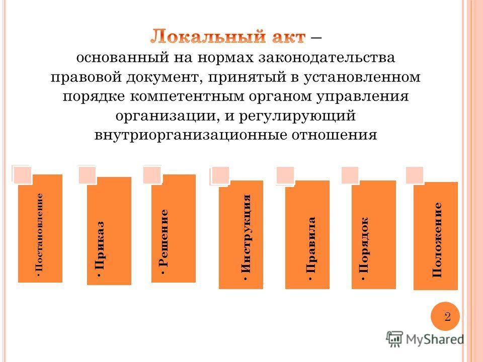Постановление Приказ Решение Инструкция Правила Порядок Положение 2