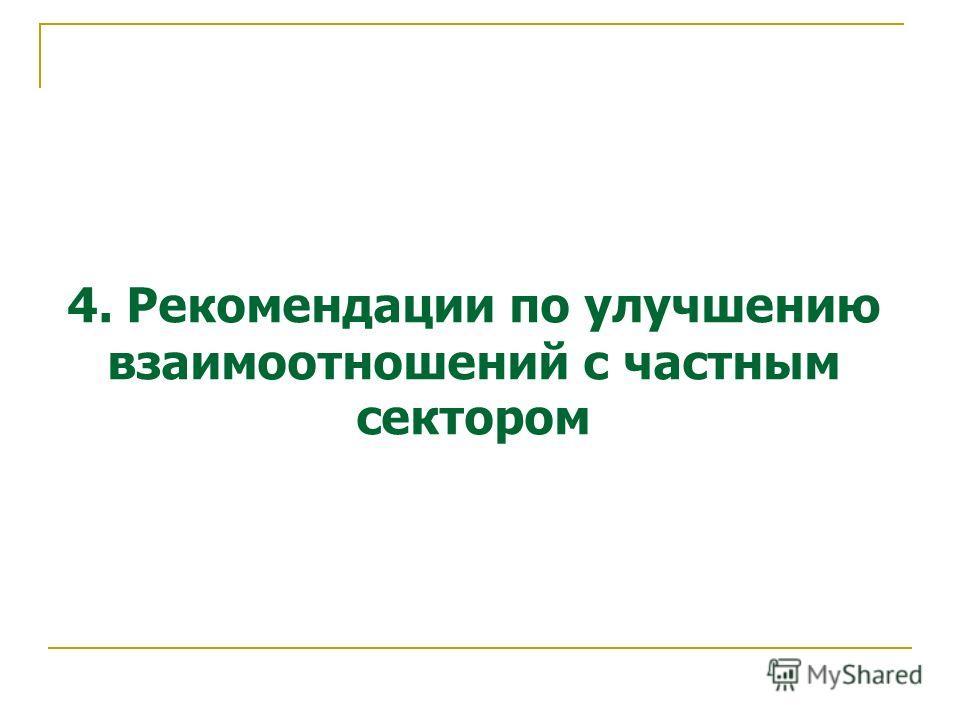 4. Рекомендации по улучшению взаимоотношений с частным сектором