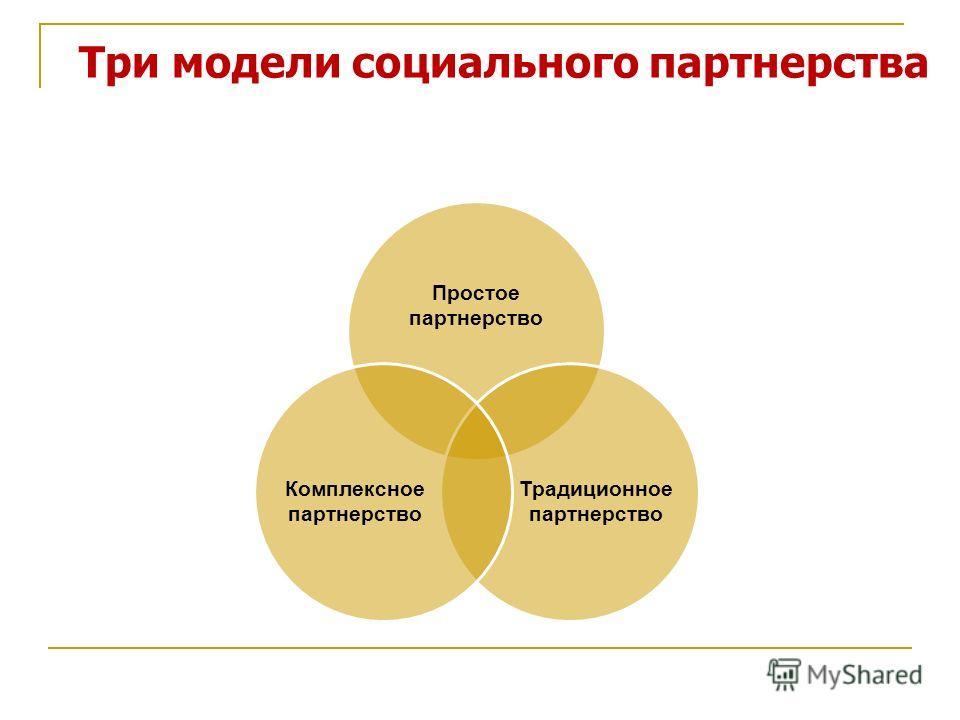 Три модели социального партнерства