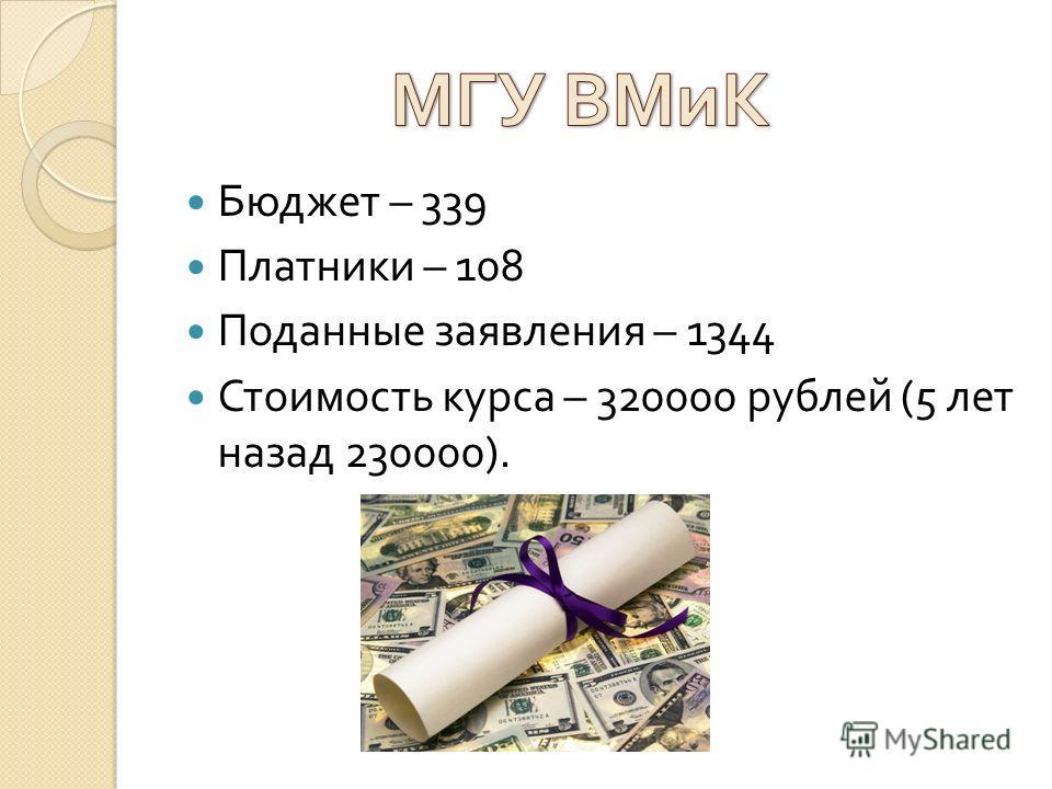 Бюджет – 339 Платники – 108 Поданные заявления – 1344 Стоимость курса – 320000 рублей (5 лет назад 230000).