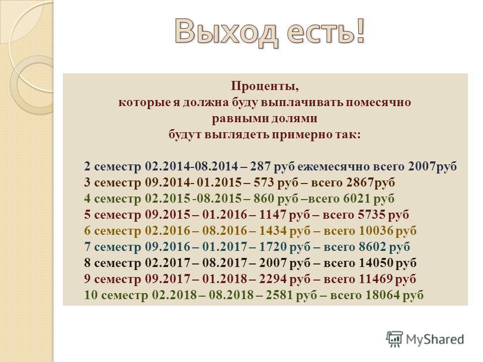 Проценты, которые я должна буду выплачивать помесячно равными долями будут выглядеть примерно так: 2 семестр 02.2014-08.2014 – 287 руб ежемесячно всего 2007 руб 3 семестр 09.2014- 01.2015 – 573 руб – всего 2867 руб 4 семестр 02.2015 -08.2015 – 860 ру