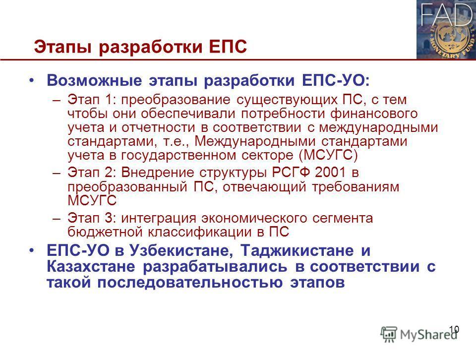Этапы разработки ЕПС Возможные этапы разработки ЕПС-УО: –Этап 1: преобразование существующих ПС, с тем чтобы они обеспечивали потребности финансового учета и отчетности в соответствии с международными стандартами, т.е., Международными стандартами уче