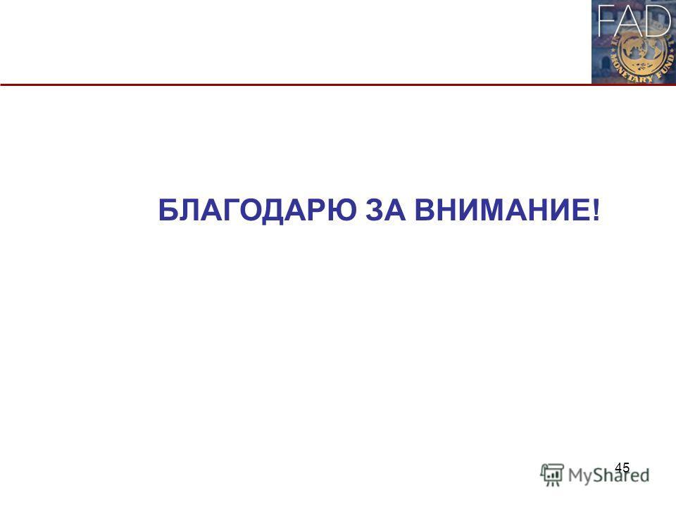 БЛАГОДАРЮ ЗА ВНИМАНИЕ! 45