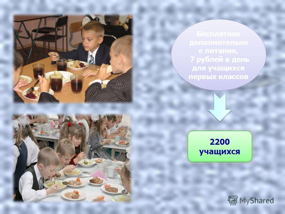 Бесплатное дополнительно е питание, 7 рублей в день для учащихся первых классов 2200 учащихся