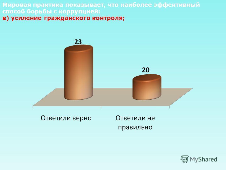 Мировая практика показывает, что наиболее эффективный способ борьбы с коррупцией: в) усиление гражданского контроля;