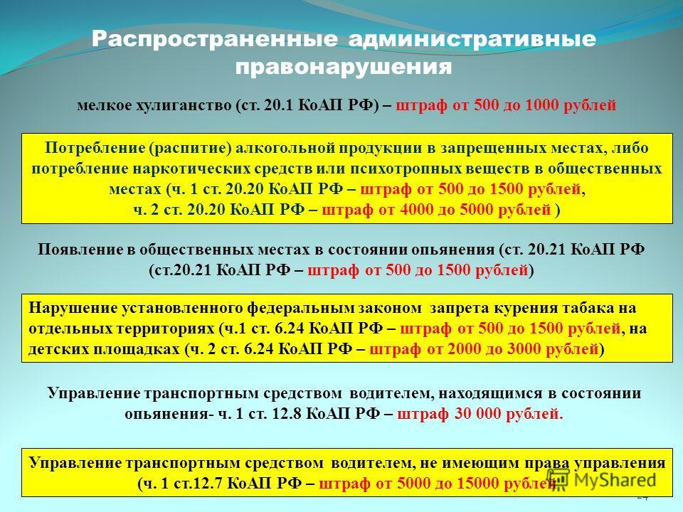 24 Распространенные административные правонарушения мелкое хулиганство (ст. 20.1 КоАП РФ) – штраф от 500 до 1000 рублей Потребление (распитие) алкогольной продукции в запрещенных местах, либо потребление наркотических средств или психотропных веществ