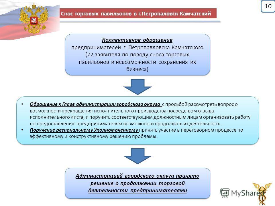Коллективное обращение предпринимателей г. Петропавловска-Камчатского (22 заявителя по поводу сноса торговых павильонов и невозможности сохранения их бизнеса) Коллективное обращение предпринимателей г. Петропавловска-Камчатского (22 заявителя по пово