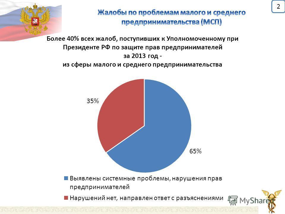 Более 40% всех жалоб, поступивших к Уполномоченному при Президенте РФ по защите прав предпринимателей за 2013 год - из сферы малого и среднего предпринимательства 2
