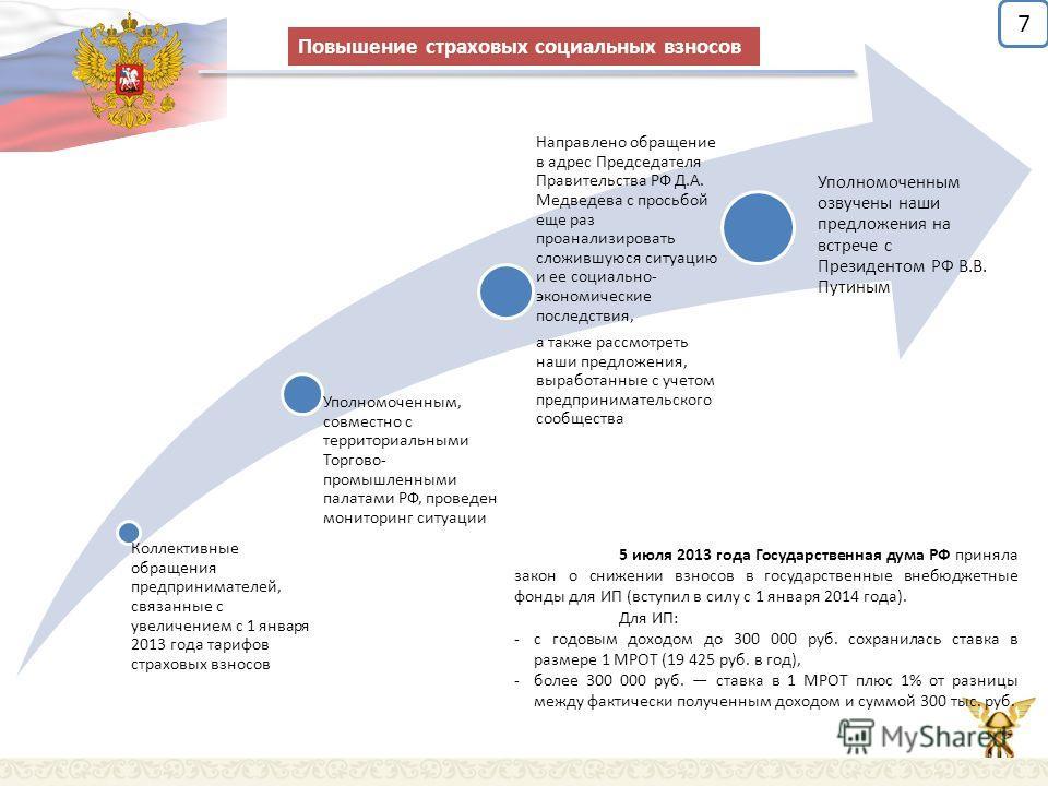 Коллективные обращения предпринимателей, связанные с увеличением с 1 января 2013 года тарифов страховых взносов Уполномоченным, совместно с территориальными Торгово- промышленными палатами РФ, проведен мониторинг ситуации Направлено обращение в адрес