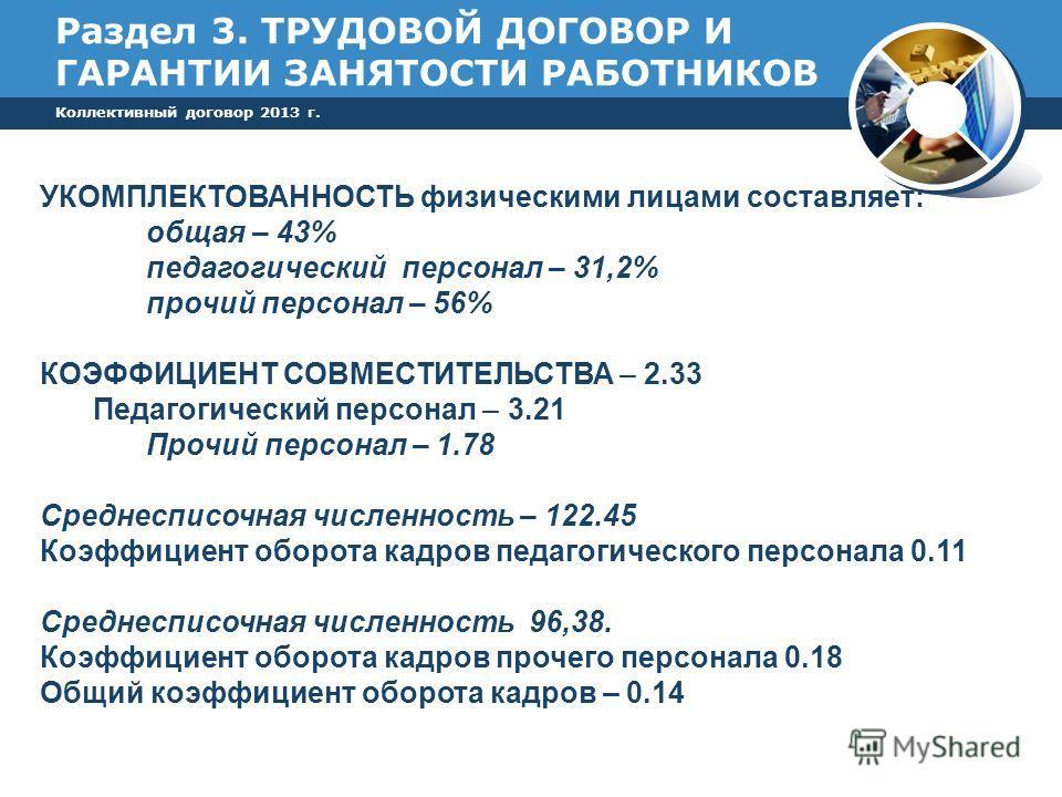 Коллективный договор 2013 г. УКОМПЛЕКТОВАННОСТЬ физическими лицами составляет: общая – 43% педагогический персонал – 31,2% прочий персонал – 56% КОЭФФИЦИЕНТ СОВМЕСТИТЕЛЬСТВА – 2.33 Педагогический персонал – 3.21 Прочий персонал – 1.78 Среднесписочная