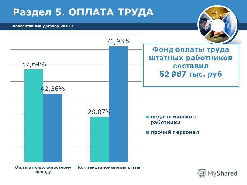 Раздел 5. ОПЛАТА ТРУДА Фонд оплаты труда штатных работников составил 52 967 тыс. руб Коллективный договор 2013 г.