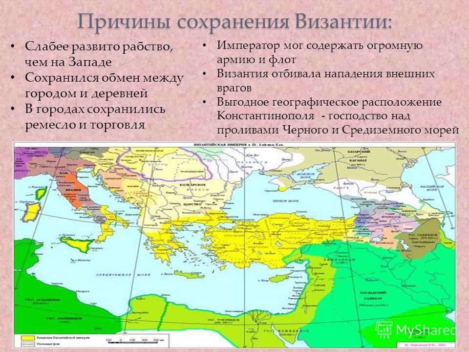 Причины сохранения Византии: Слабее развито рабство, чем на Западе Сохранился обмен между городом и деревней В городах сохранились ремесло и торговля Император мог содержать огромную армию и флот Византия отбивала нападения внешних врагов Выгодное ге