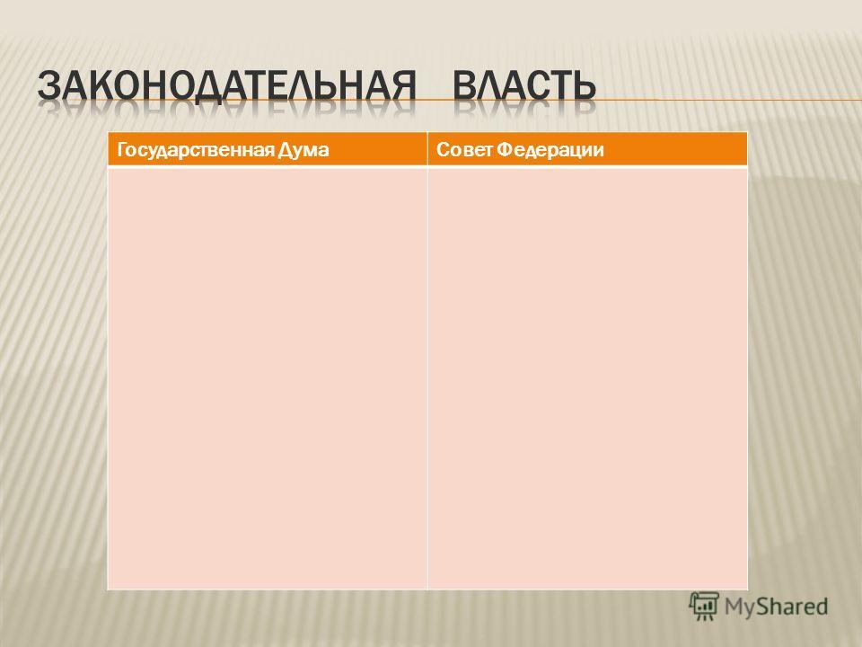 Государственная Дума Совет Федерации