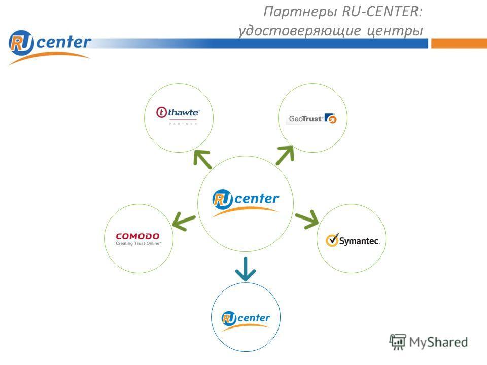 Партнеры RU-CENTER: удостоверяющие центры