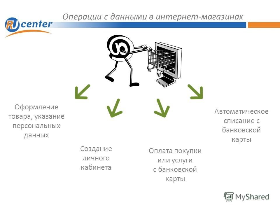 Операции с данными в интернет-магазинах Оформление товара, указание персональных данных Создание личного кабинета Оплата покупки или услуги с банковской карты Автоматическое списание с банковской карты