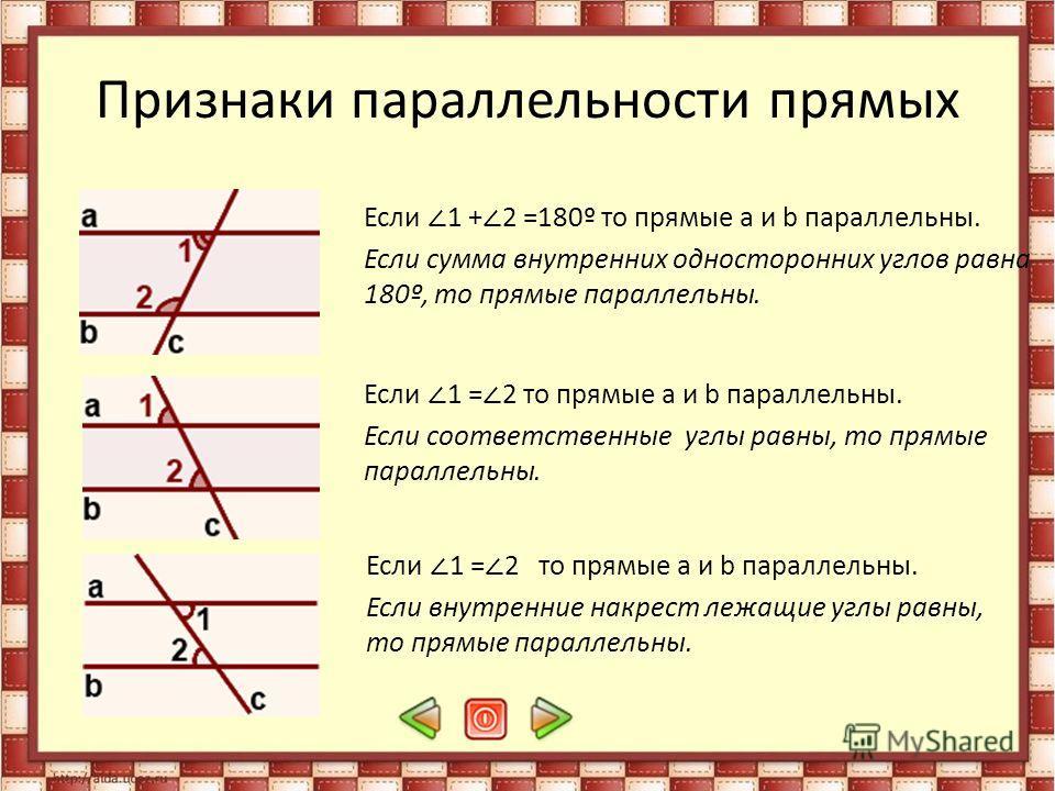 Соответственные углы При пересечении двух прямых секущей образуется четыре пары соответственных углов: 1 и 5 2 и 6 3 и 7 4 и 8 - соответственные углы при прямых a и b и секущей c.