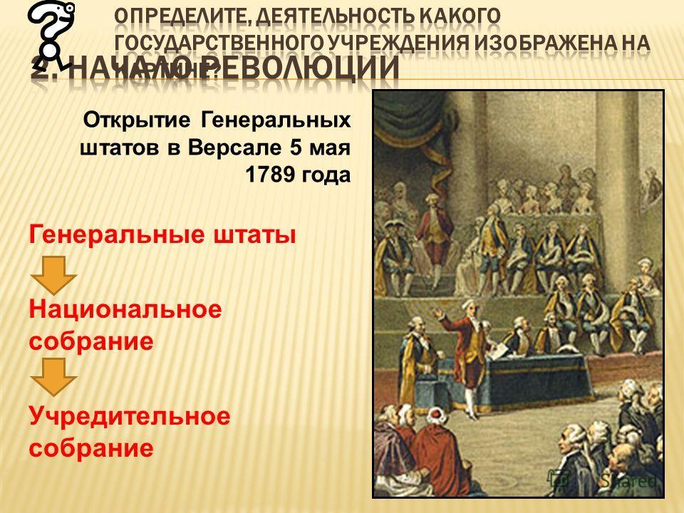 Открытие Генеральных штатов в Версале 5 мая 1789 года Генеральные штаты Национальное собрание Учредительное собрание