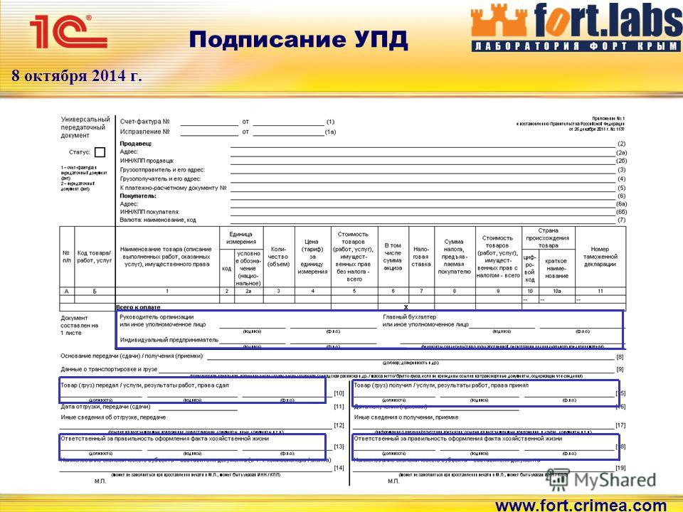 www.fort.crimea.com 8 октября 2014 г. Подписание УПД