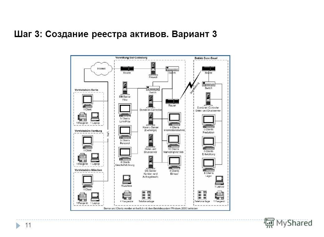 Шаг 3: Создание реестра активов. Вариант 3 11