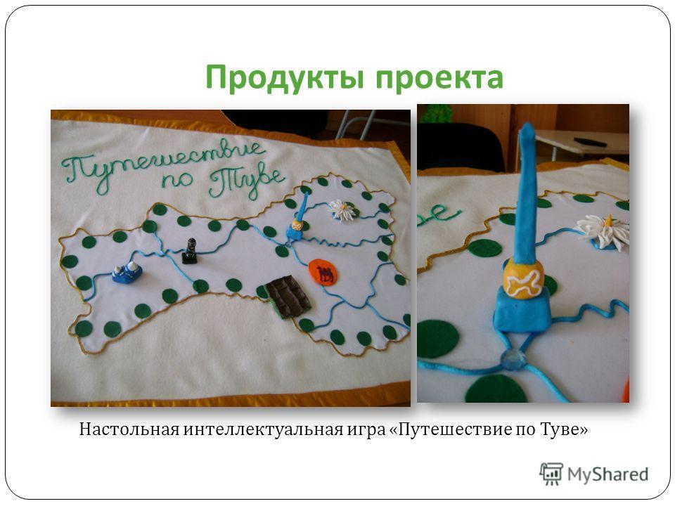Продукты проекта Настольная интеллектуальная игра « Путешествие по Туве »