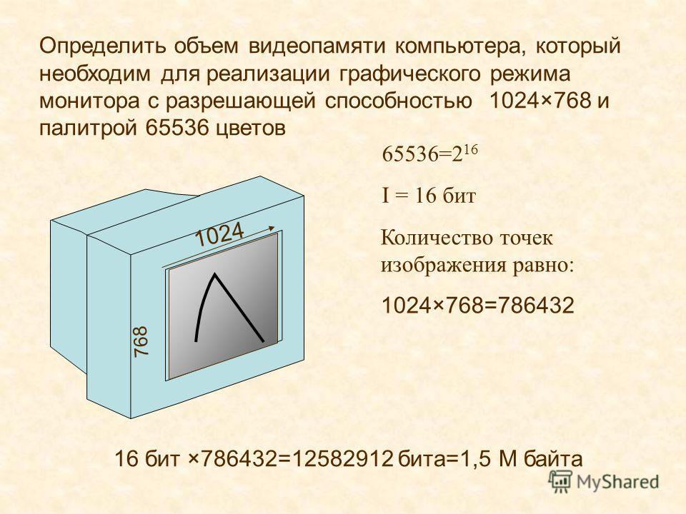 Определить объем видеопамяти компьютера, который необходим для реализации графического режима монитора с разрешающей способностью 1024×768 и палитрой 65536 цветов 65536=2 16 I = 16 бит Количество точек изображения равно: 1024×768=786432 16 бит ×78643
