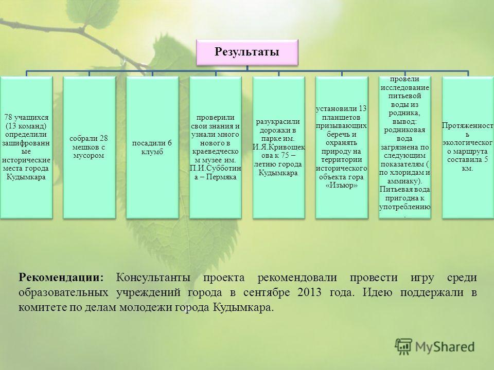 Рекомендации: Консультанты проекта рекомендовали провести игру среди образовательных учреждений города в сентябре 2013 года. Идею поддержали в комитете по делам молодежи города Кудымкара. Результаты 78 учащихся (13 команд) определили зашифрованн ые и