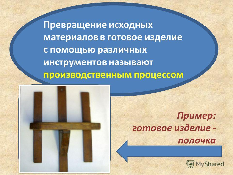 Пример: готовое изделие - полочка Превращение исходных материалов в готовое изделие с помощью различных инструментов называют производственным процессом