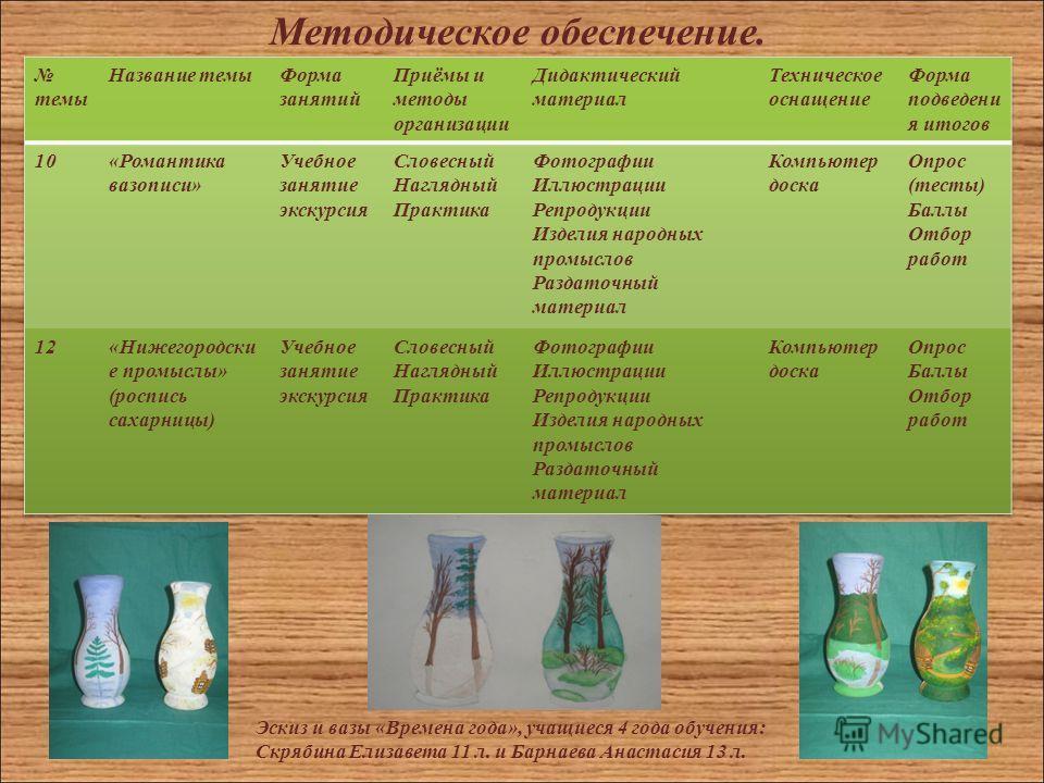 Методическое обеспечение. Эскиз и вазы «Времена года», учащиеся 4 года обучения: Скрябина Елизавета 11 л. и Барнаева Анастасия 13 л.