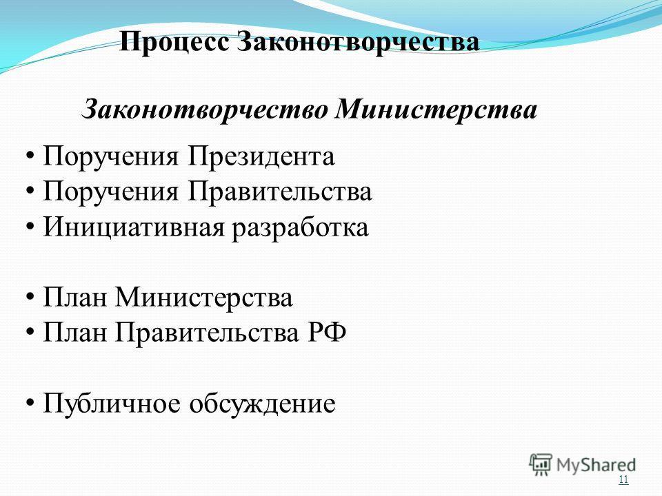 11 Процесс Законотворчества Поручения Президента Поручения Правительства Инициативная разработка План Министерства План Правительства РФ Публичное обсуждение Законотворчество Министерства