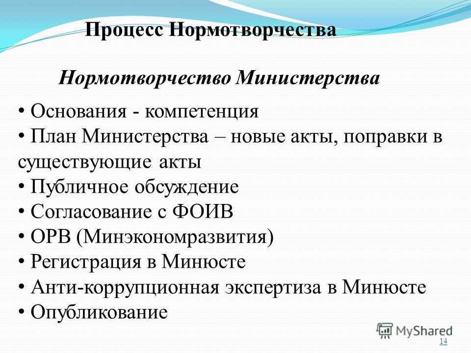 14 Процесс Нормотворчества Основания - компетенция План Министерства – новые акты, поправки в существующие акты Публичное обсуждение Согласование с ФОИВ ОРВ (Минэкономразвития) Регистрация в Минюсте Анти-коррупционная экспертиза в Минюсте Опубликован