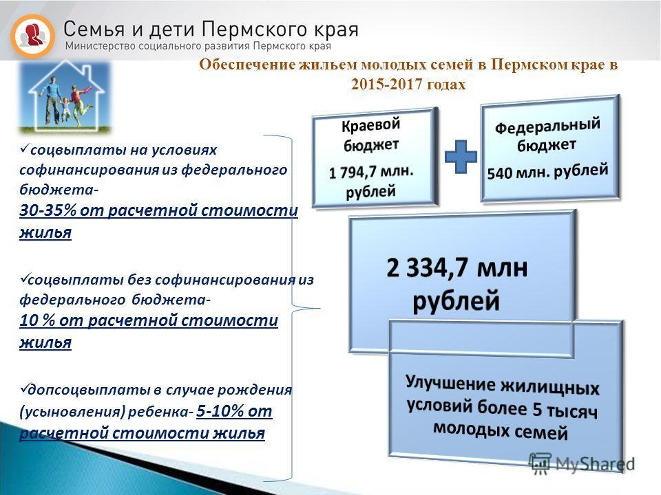 Обеспечение жильем молодых семей в Пермском крае в 2015-2017 годах соцвыплаты на условиях софинансирования из федерального бюджета- 30-35% от расчетной стоимости жилья соцвыплаты без софинансирования из федерального бюджета- 10 % от расчетной стоимос