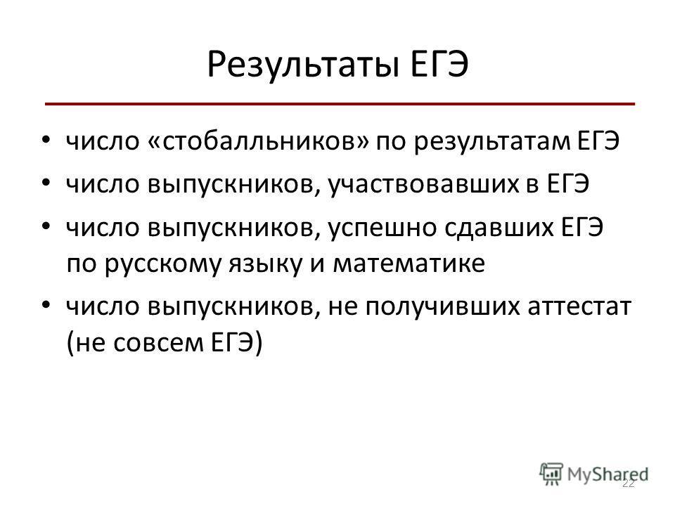 Результаты ЕГЭ число «стобалльников» по результатам ЕГЭ число выпускников, участвовавших в ЕГЭ число выпускников, успешно сдавших ЕГЭ по русскому языку и математике число выпускников, не получивших аттестат (не совсем ЕГЭ) 22