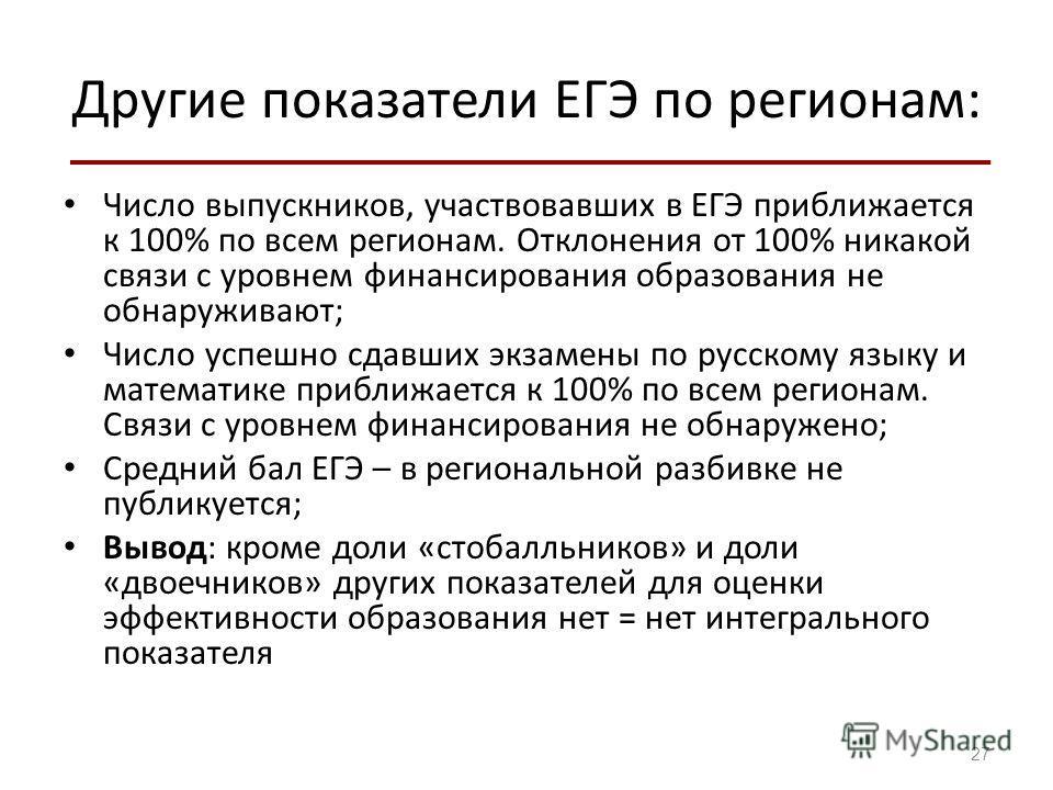 Другие показатели ЕГЭ по регионам: Число выпускников, участвовавших в ЕГЭ приближается к 100% по всем регионам. Отклонения от 100% никакой связи с уровнем финансирования образования не обнаруживают; Число успешно сдавших экзамены по русскому языку и