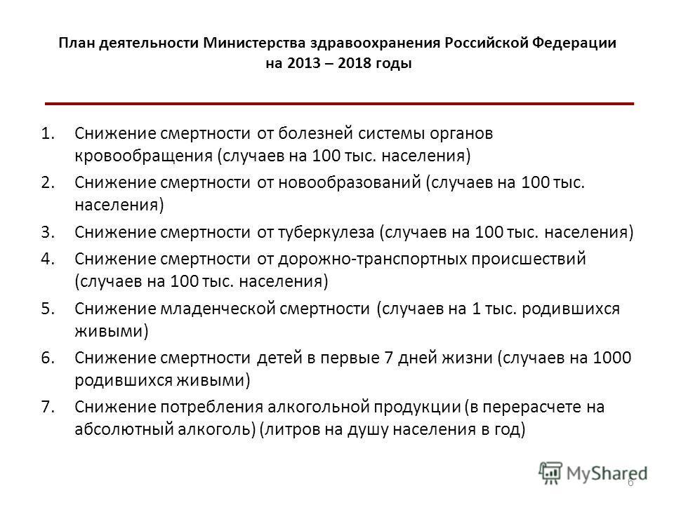 План деятельности Министерства здравоохранения Российской Федерации на 2013 – 2018 годы 1. Снижение смертности от болезней системы органов кровообращения (случаев на 100 тыс. населения) 2. Снижение смертности от новообразований (случаев на 100 тыс. н