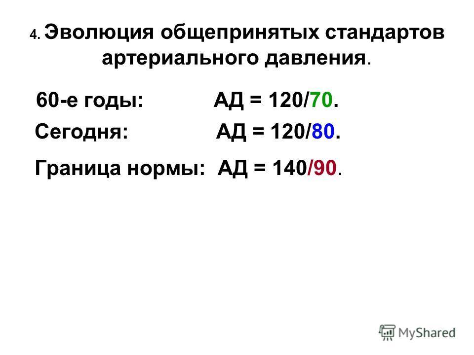 4. Эволюция общепринятых стандартов артериального давления. 60-е годы: АД = 120/70. Сегодня: АД = 120/80. Граница нормы: АД = 140/90.