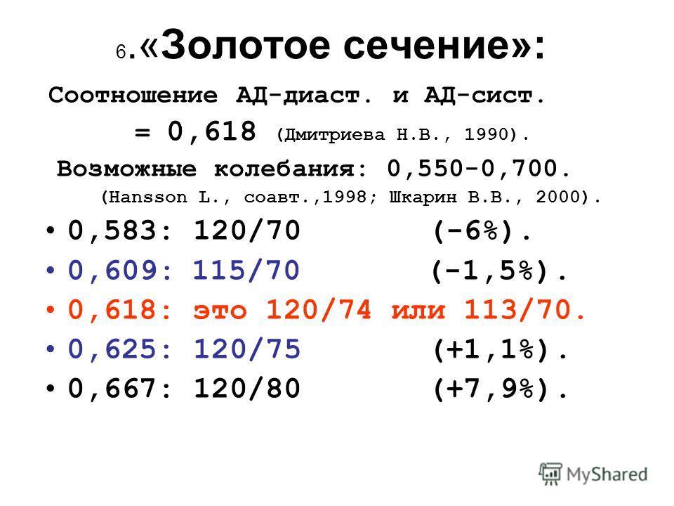 6.«Золотое сечение»: Соотношение АД-диаст. и АД-сист. = 0,618 (Дмитриева Н.В., 1990). Возможные колебания: 0,550-0,700. (Hansson L., соавт.,1998; Шкарин В.В., 2000). 0,583: 120/70 (-6%). 0,609: 115/70 (-1,5%). 0,618: это 120/74 или 113/70. 0,625: 120