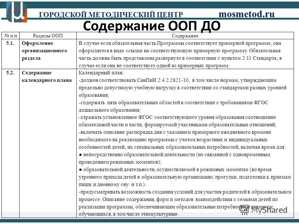 ГОРОДСКОЙ МЕТОДИЧЕСКИЙ ЦЕНТР mosmetod.ru Содержание ООП ДО п/п Разделы ООПСодержание 5.1. Оформление организационного раздела В случае если обязательная часть Программы соответствует примерной программе, она оформляется в виде ссылки на соответствующ