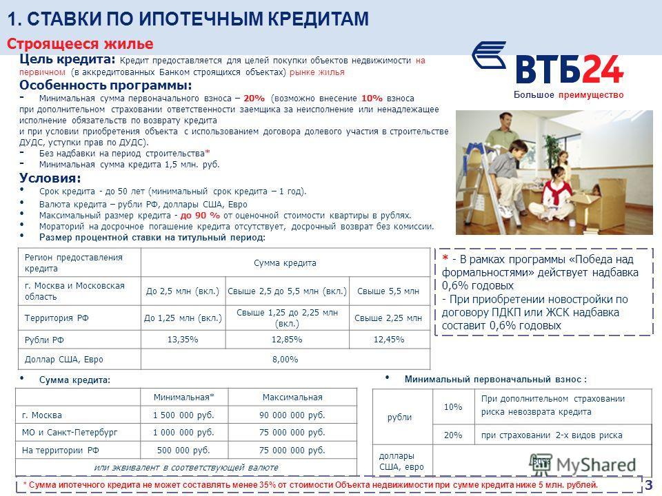 советские времена втб кредит на 7 лет офис кредитной организации