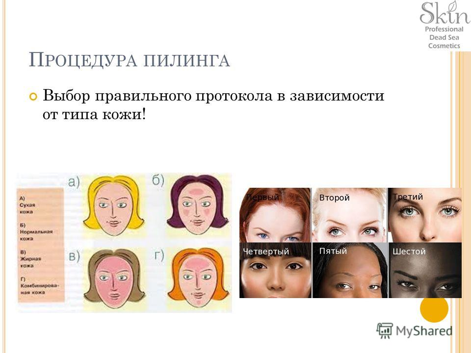 П РОЦЕДУРА ПИЛИНГА Выбор правильного протокола в зависимости от типа кожи!