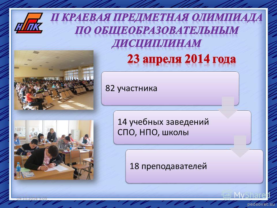 82 участника 14 учебных заведений СПО, НПО, школы 18 преподавателей 09.11.2014 5:05
