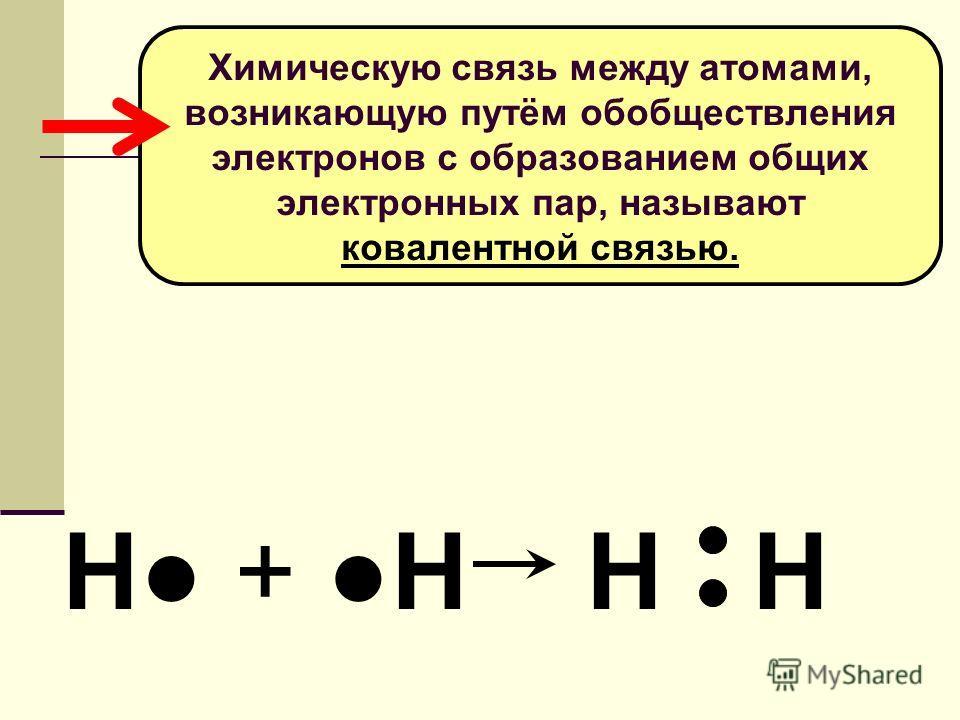 Н + Н Н Н Химическую связь между атомами, возникающую путём обобществления электронов с образованием общих электронных пар, называют ковалентной связью.