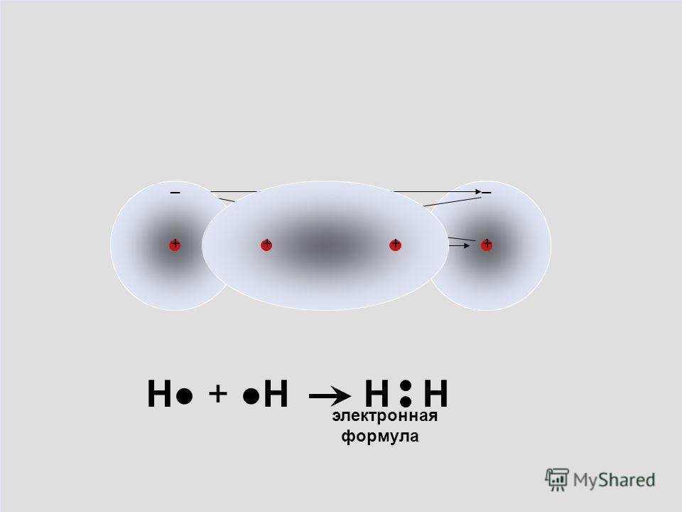 __ + _ + + _ + ++ электронная формула Н + Н Н Н