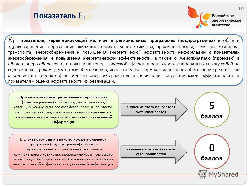 10 При наличии во всех региональных программах (подпрограммах) в области здравоохранения, жилищно-коммунального хозяйства, промышленности, сельского хозяйства, транспорта, энергосбережения и повышения энергетической эффективности указанной информации