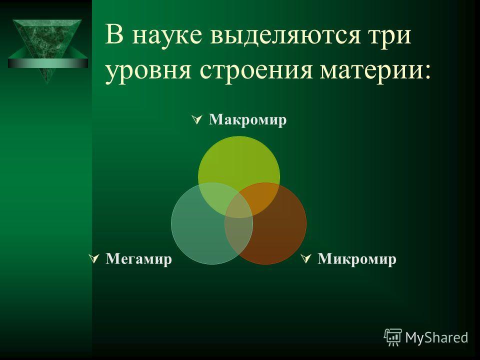 В науке выделяются три уровня строения материи: Макромир Микромир Мегамир