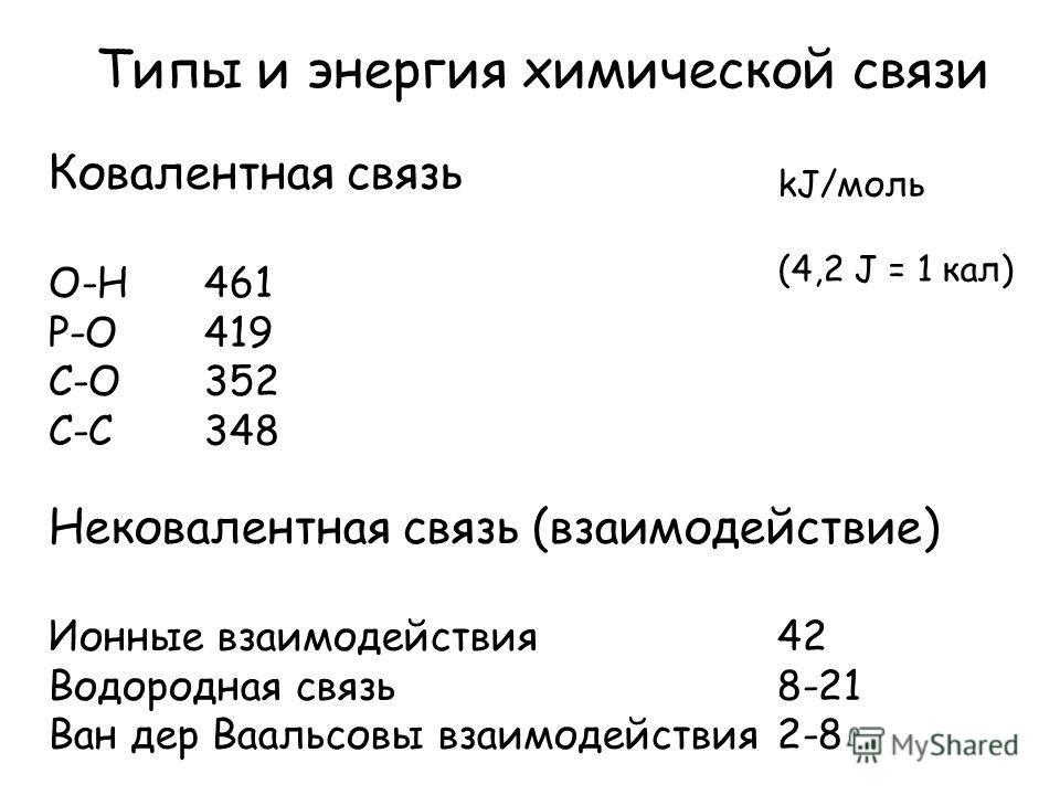 Типы и энергия химической связи Ковалентная связь О-Н 461 P-O 419 C-O352 C-C 348 Нековалентная связь (взаимодействие) Ионные взаимодействия 42 Водородная связь 8-21 Ван дер Ваальсовы взаимодействия 2-8 kJ/моль (4,2 J = 1 кал)