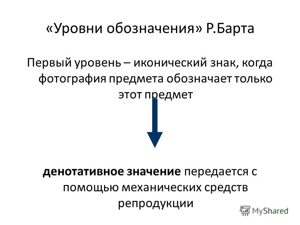 «Уровни обозначения» Р.Барта Первый уровень – иконический знак, когда фотография предмета обозначает только этот предмет денотативное значение передается с помощью механических средств репродукции